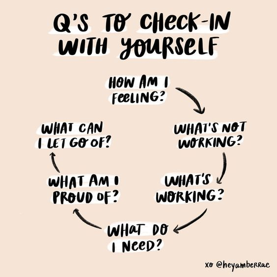 Q's to check-in with yourself graphic by @heyamberrae. Questions as follows: How am I feeling? What's not working? What do I need? What am I proud of? What can I let go of?