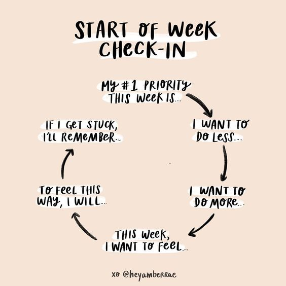 Start of week check-in graphic by @heyamberrae. Sentence starters as follows: my number one priority this week is... I want to do les... I want to do more... This week I want to feel... To feel this way, I will... If I get stuck, I'll remember...