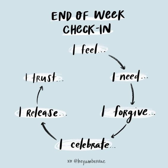 End of week check-in graphic by @heyamberrae. Sentence prompts as follows: I feel... I need... I forgive... I celebrate... I release... I trust...
