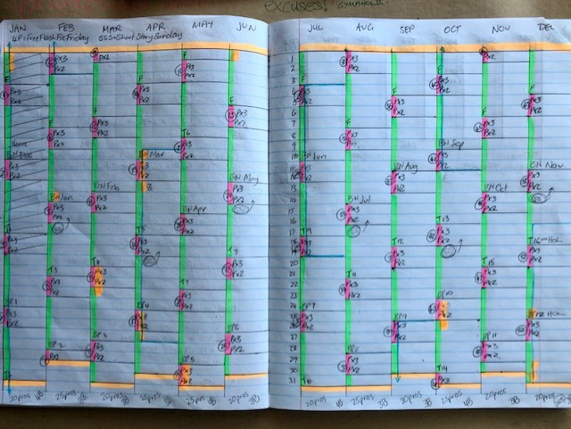 Image of Emily's open planner book ruled into a vertical calendar with dates down the side and months along the top. Weekends and holidays have been blocked in, along with important dates.